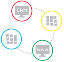 Portals for CRM Developers