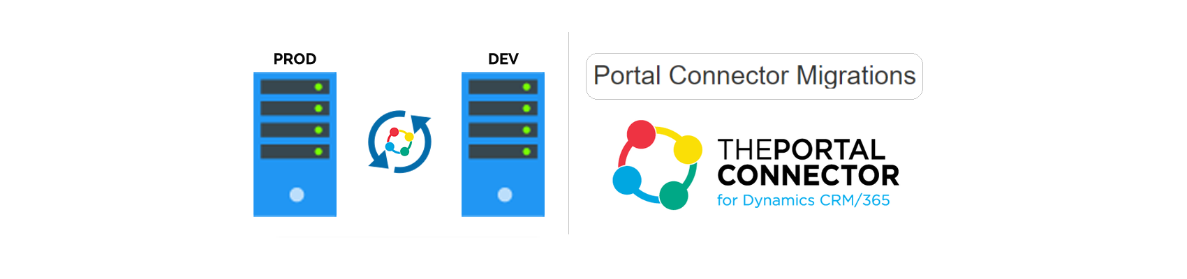 The Portal Connector Migration Module
