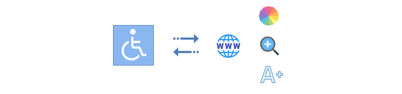 Why Web Accessibility Matters